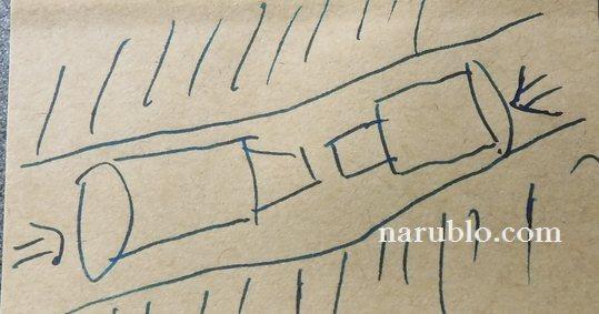 モグラ捕獲器の仕掛け方の絵